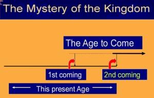 PDF KINGDOM LADD GEORGE ELDON THE GOSPEL THE OF